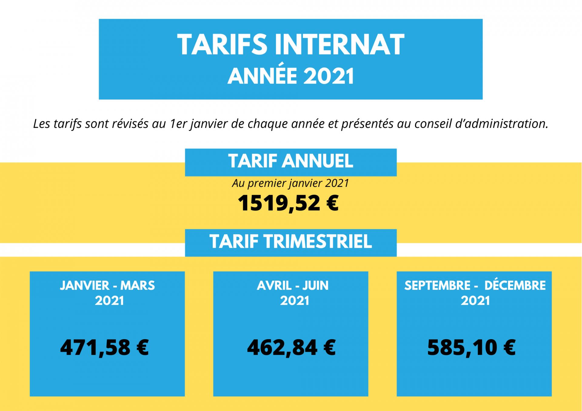 Tarif internat 2021
